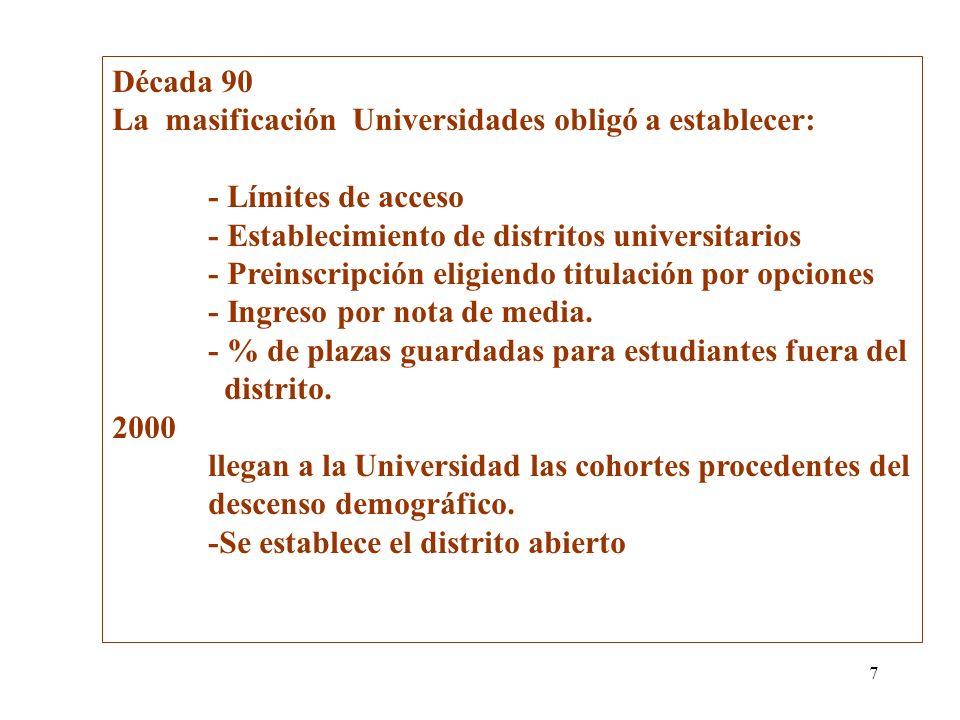 7 Década 90 La masificación Universidades obligó a establecer: - Límites de acceso - Establecimiento de distritos universitarios - Preinscripción elig