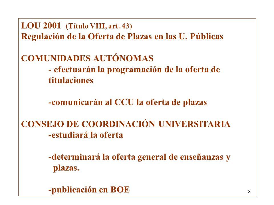 8 LOU 2001 (Título VIII, art. 43) Regulación de la Oferta de Plazas en las U. Públicas COMUNIDADES AUTÓNOMAS - efectuarán la programación de la oferta