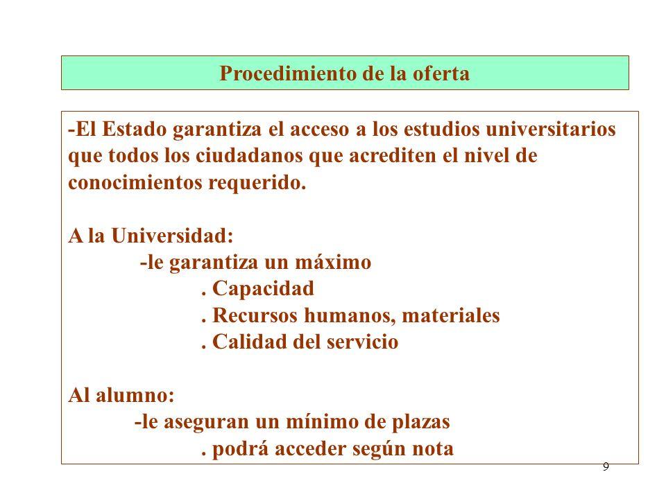 9 -El Estado garantiza el acceso a los estudios universitarios que todos los ciudadanos que acrediten el nivel de conocimientos requerido. A la Univer