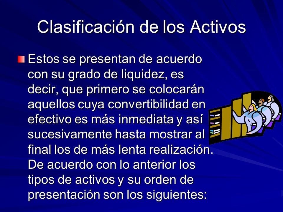 Clasificación de los Activos Estos se presentan de acuerdo con su grado de liquidez, es decir, que primero se colocarán aquellos cuya convertibilidad