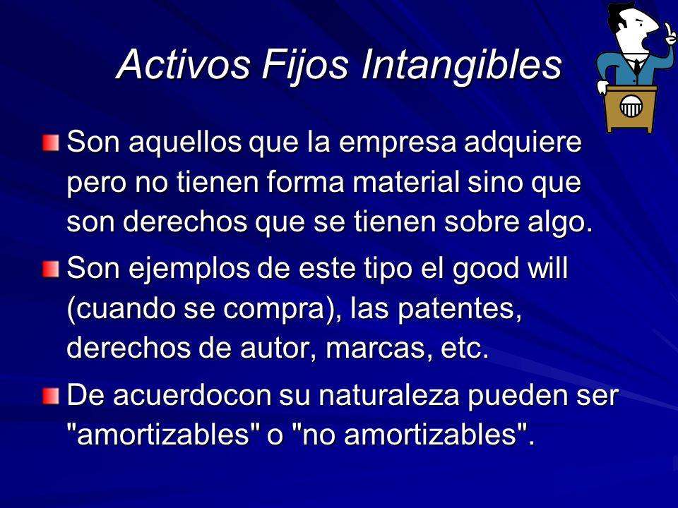 Activos Fijos Intangibles Son aquellos que la empresa adquiere pero no tienen forma material sino que son derechos que se tienen sobre algo. Son ejemp