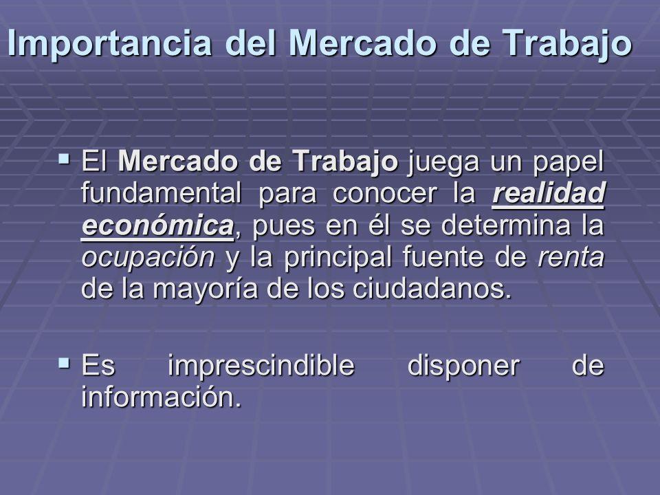 Importancia del Mercado de Trabajo El Mercado de Trabajo juega un papel fundamental para conocer la realidad económica, pues en él se determina la ocu