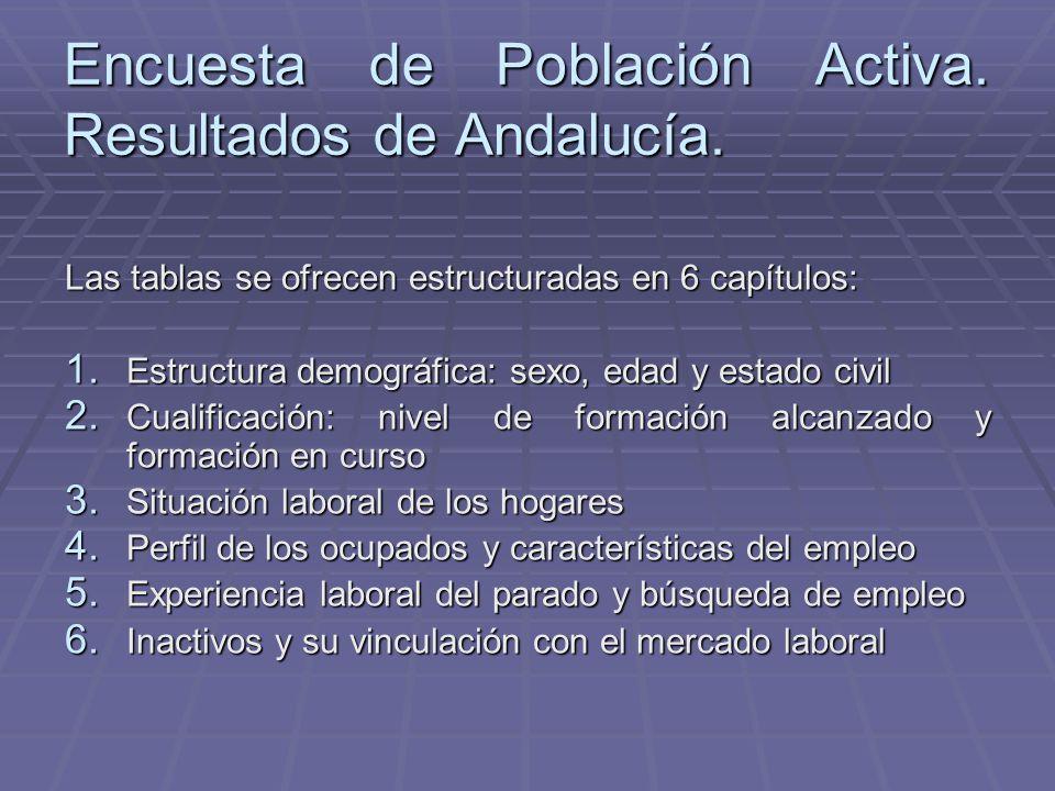 Encuesta de Población Activa. Resultados de Andalucía. Las tablas se ofrecen estructuradas en 6 capítulos: 1. Estructura demográfica: sexo, edad y est