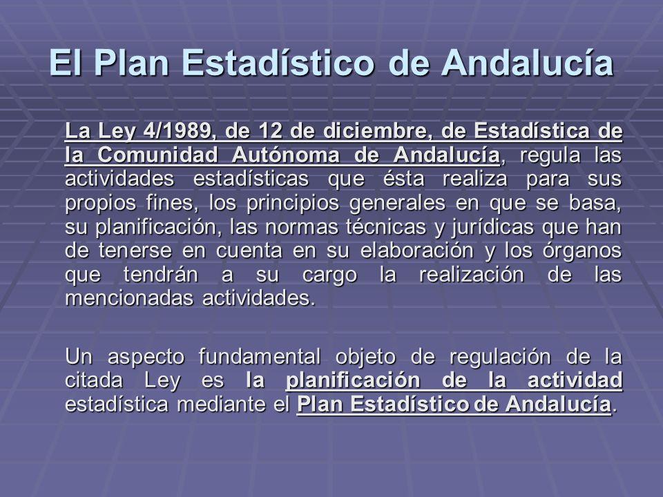 El Plan Estadístico de Andalucía Hasta este momento, el Parlamento de Andalucía ha aprobado tres planes estadísticos correspondientes a los períodos: 1993-1996 1993-1996 1998-2001 1998-2001 2003-2006 2003-2006 2007-2010 <== actualmente en tramitación 2007-2010 <== actualmente en tramitación