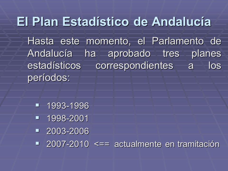 El Plan Estadístico de Andalucía Hasta este momento, el Parlamento de Andalucía ha aprobado tres planes estadísticos correspondientes a los períodos: