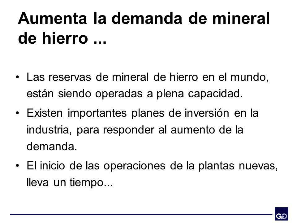 Aumenta la demanda de mineral de hierro... Las reservas de mineral de hierro en el mundo, están siendo operadas a plena capacidad. Existen importantes
