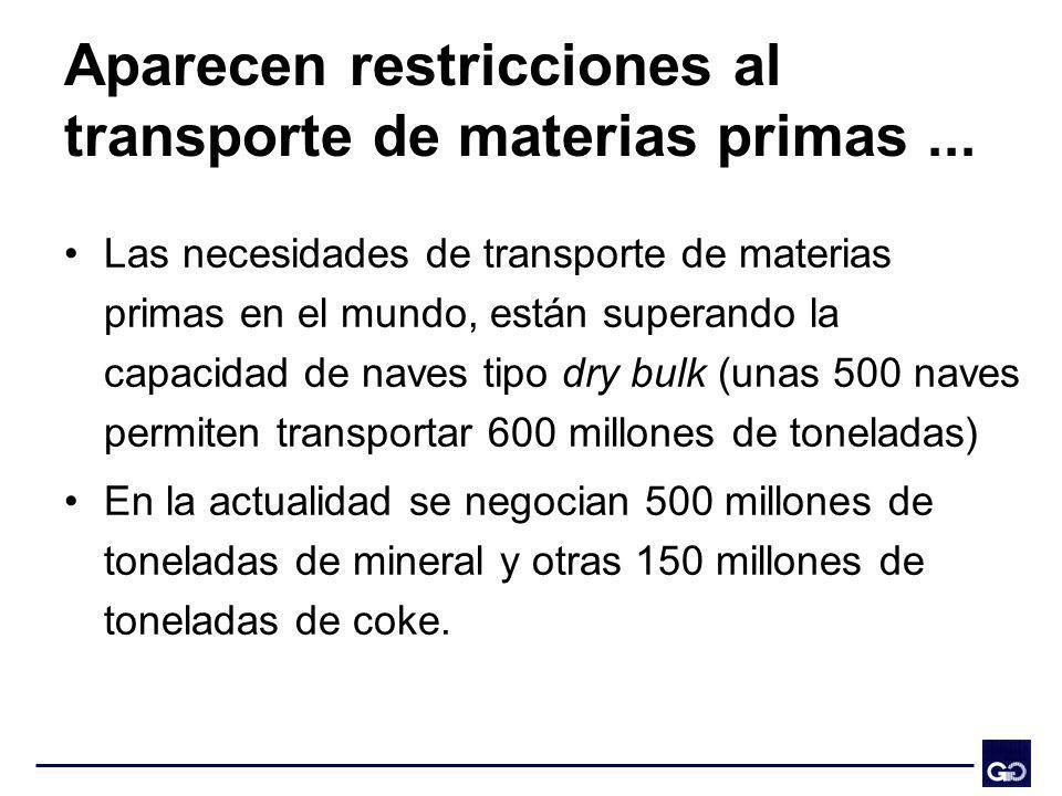 Aparecen restricciones al transporte de materias primas... Las necesidades de transporte de materias primas en el mundo, están superando la capacidad
