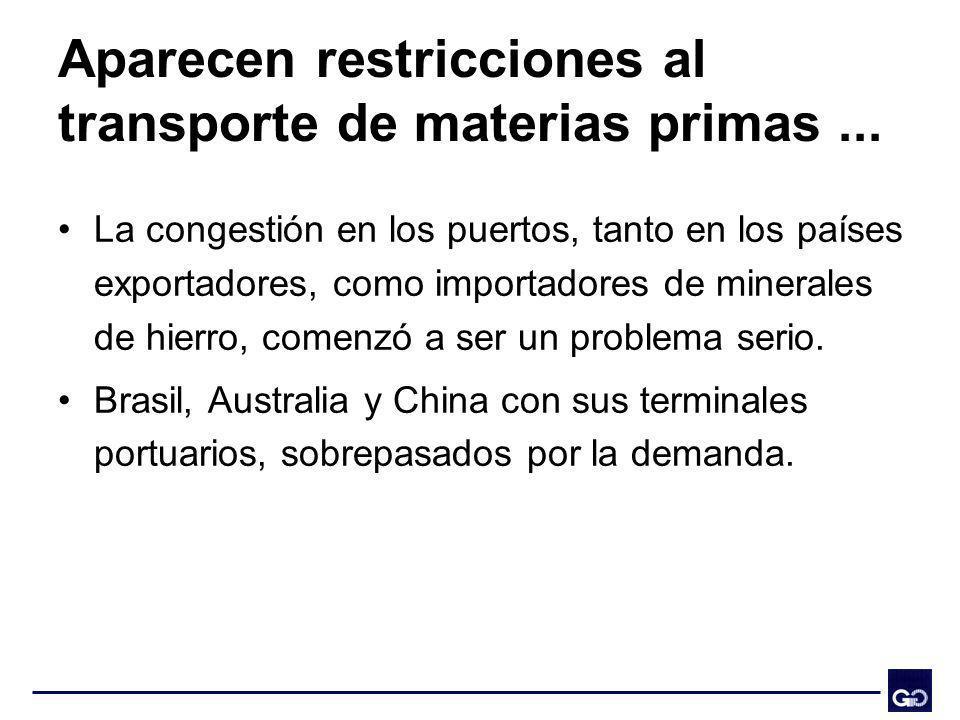 Aparecen restricciones al transporte de materias primas... La congestión en los puertos, tanto en los países exportadores, como importadores de minera