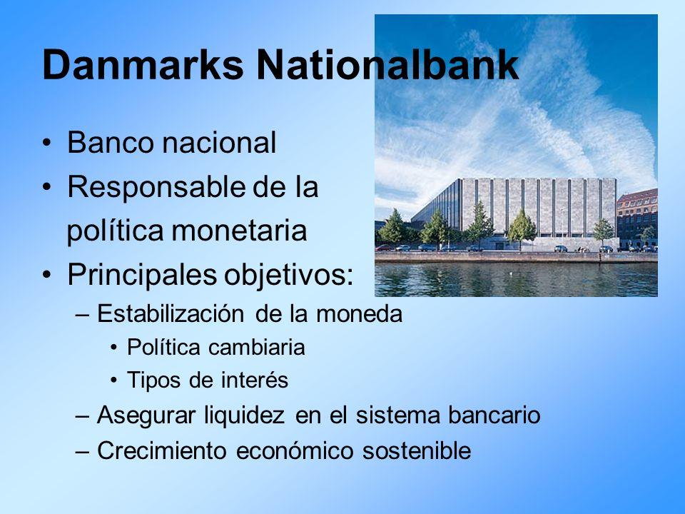 Danmarks Nationalbank Banco nacional Responsable de la política monetaria Principales objetivos: –Estabilización de la moneda Política cambiaria Tipos