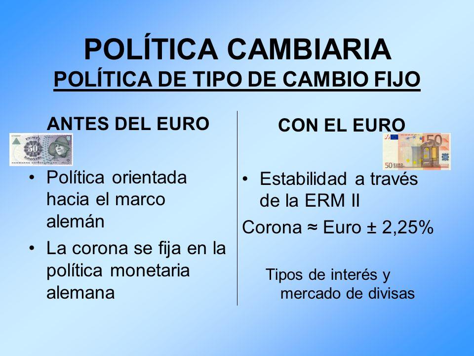 POLÍTICA CAMBIARIA POLÍTICA DE TIPO DE CAMBIO FIJO ANTES DEL EURO Política orientada hacia el marco alemán La corona se fija en la política monetaria