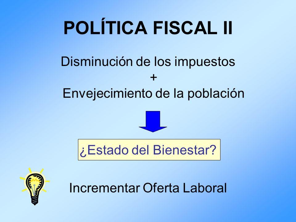 POLÍTICA FISCAL II Disminución de los impuestos + Envejecimiento de la población ¿Estado del Bienestar? Incrementar Oferta Laboral
