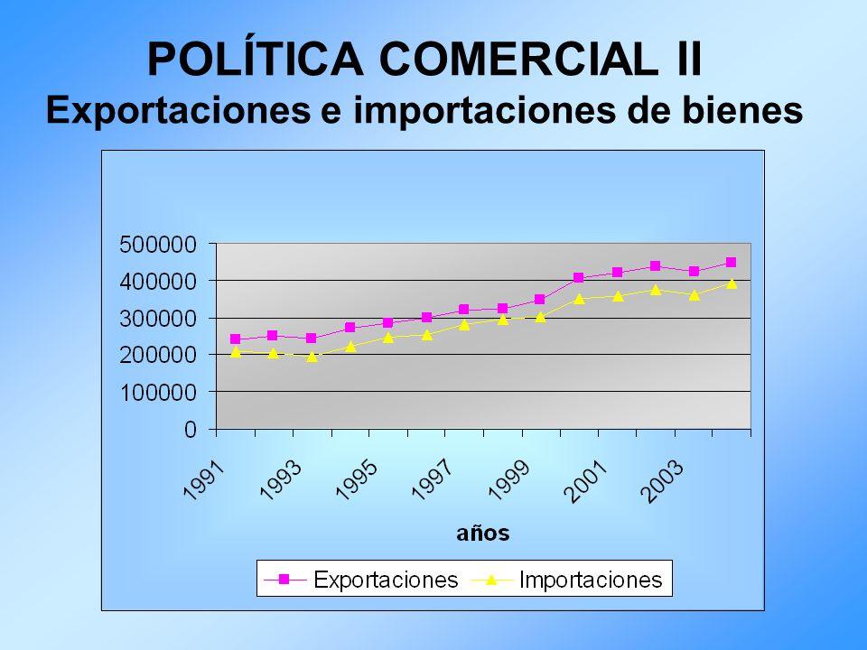 POLÍTICA COMERCIAL II Exportaciones e importaciones de bienes