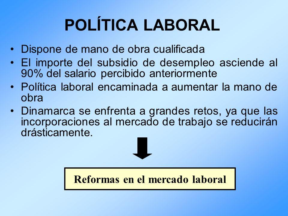 POLÍTICA LABORAL Dispone de mano de obra cualificada El importe del subsidio de desempleo asciende al 90% del salario percibido anteriormente Política