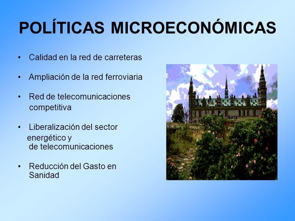 POLÍTICAS MICROECONÓMICAS Calidad en la red de carreteras Ampliación de la red ferroviaria Red de telecomunicaciones competitiva Liberalización del se