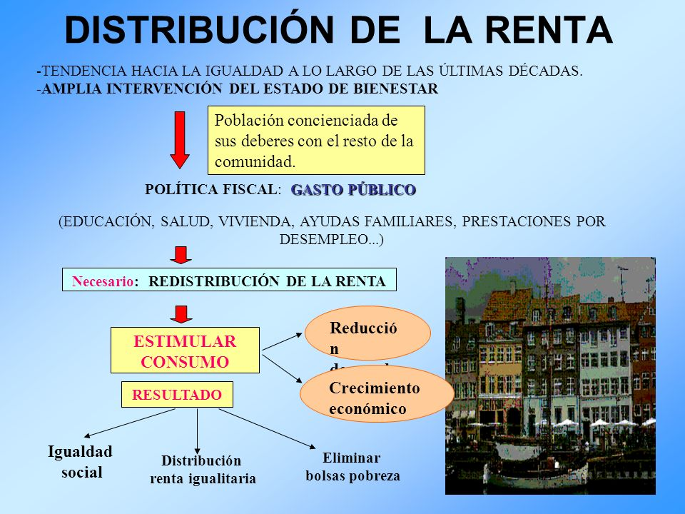 DISTRIBUCIÓN DE LA RENTA -TENDENCIA HACIA LA IGUALDAD A LO LARGO DE LAS ÚLTIMAS DÉCADAS. -AMPLIA INTERVENCIÓN DEL ESTADO DE BIENESTAR GASTO PÚBLICO PO