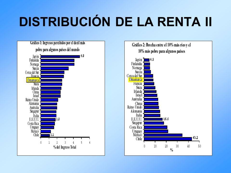 DISTRIBUCIÓN DE LA RENTA II