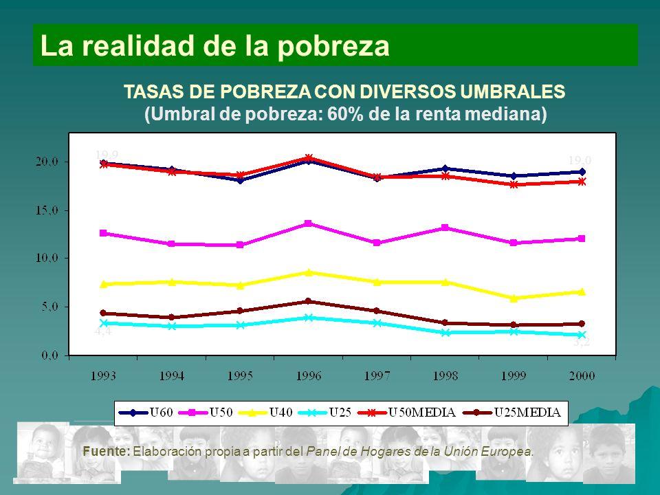 14 La realidad de la pobreza TASAS DE POBREZA CON DIVERSOS UMBRALES (Umbral de pobreza: 60% de la renta mediana) Fuente: Elaboración propia a partir del Panel de Hogares de la Unión Europea.