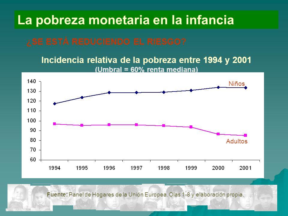 16 La pobreza monetaria en la infancia ¿SE ESTÁ REDUCIENDO EL RIESGO.