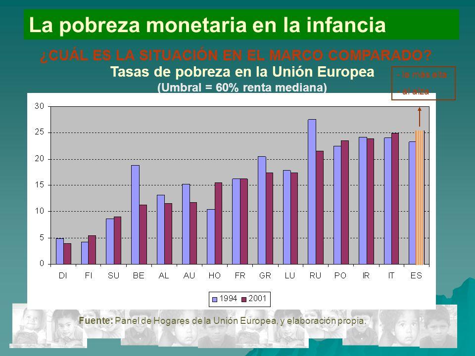 18 La pobreza monetaria en la infancia ¿CUÁL ES LA SITUACIÓN EN EL MARCO COMPARADO.