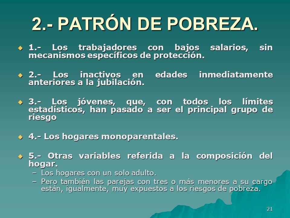 21 2.- PATRÓN DE POBREZA.