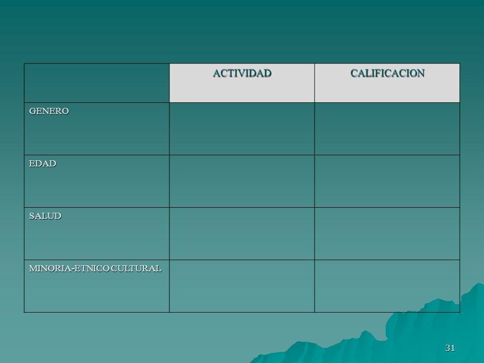 31 ACTIVIDADCALIFICACION GENERO EDAD SALUD MINORIA-ETNICO CULTURAL