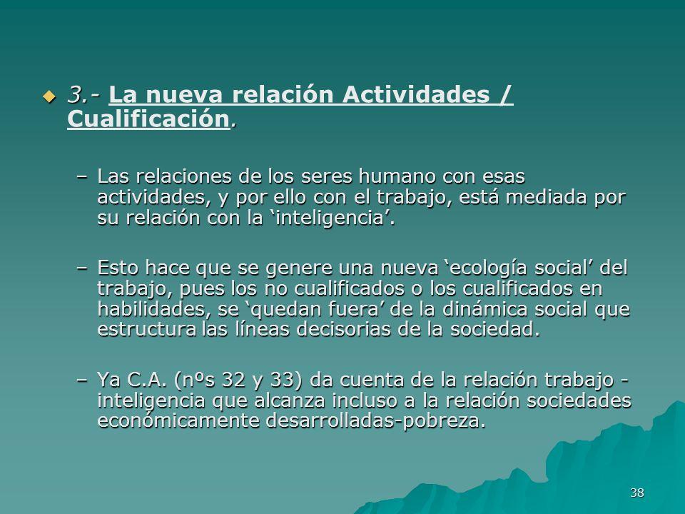 38 3.-.3.- La nueva relación Actividades / Cualificación.