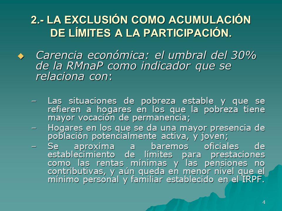 4 2.- LA EXCLUSIÓN COMO ACUMULACIÓN DE LÍMITES A LA PARTICIPACIÓN.