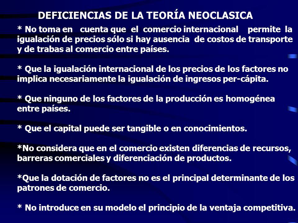 LA TEORIA NEOCLASICA O DE LAS DOTACIONES FACTORIALES ( MODELO DE HECKSHER-OHLIN) * Que un país exportará el bien que utiliza intensivamente su factor