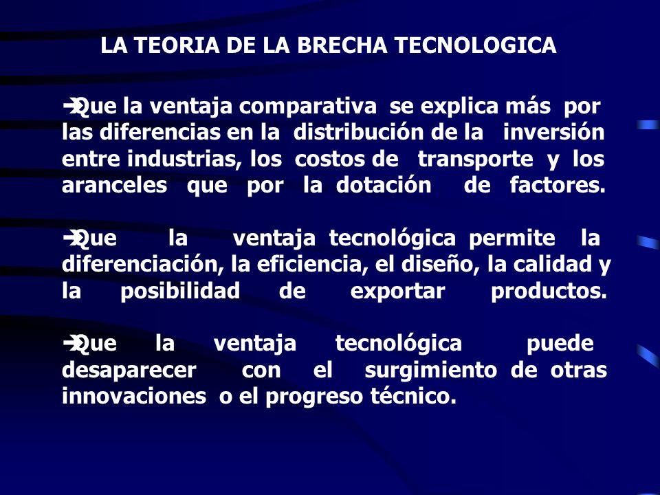 LA TEORIA DE LA BRECHA TECNOLOGICA èExplica como los países que poseen innovaciones tienden a exportar nuevos productos. èExplica la velocidad con que