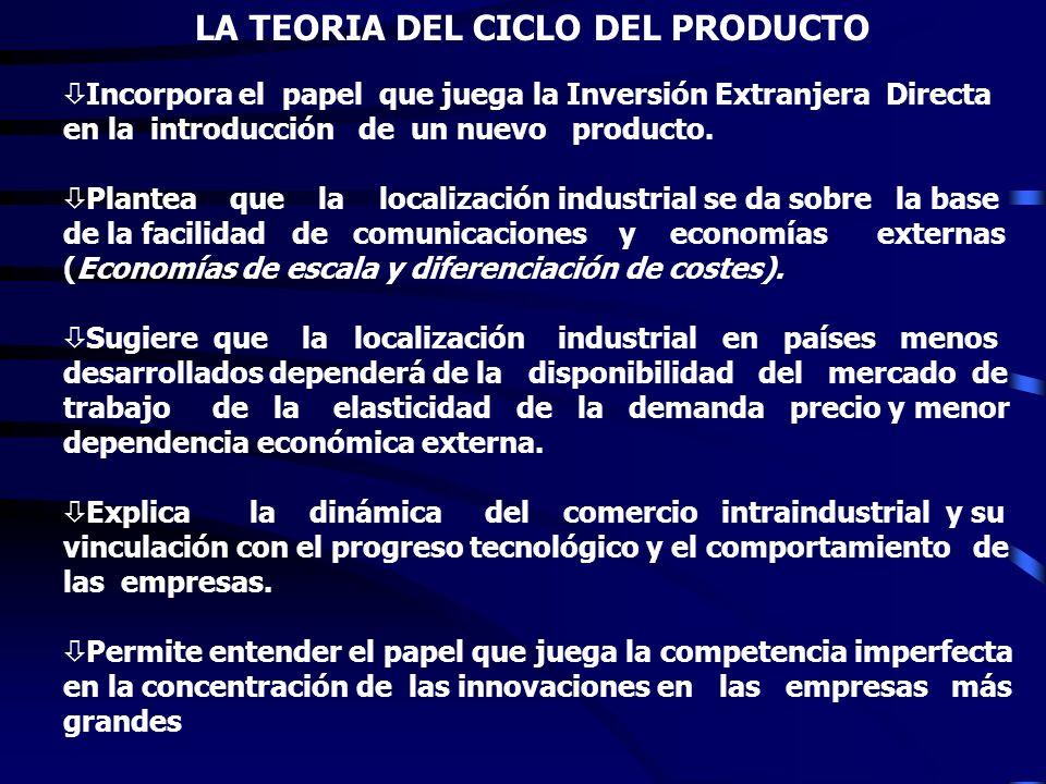 LA TEORIA DE LA BRECHA TECNOLOGICA èQue la ventaja comparativa se explica más por las diferencias en la distribución de la inversión entre industrias,
