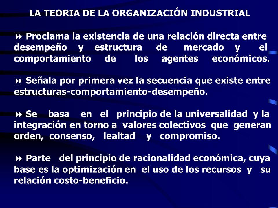 LA TEORIA DE LA ORGANIZACIÓN INDUSTRIAL Explica el papel que juega el progreso tecnológico en la dinámica del crecimiento económico y el comercio inte