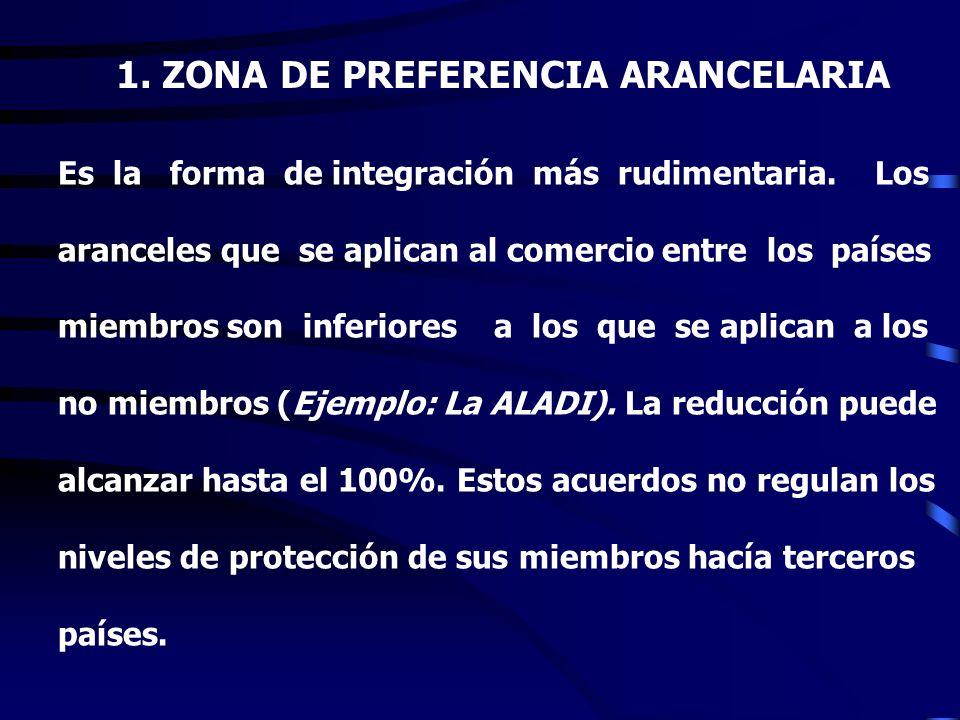 MODELOS DE INTEGRACIÓN 1. ZONA DE PREFERENCIA ARANCELARIA 2. ZONA DE LIBRE COMERCIO 3. UNIÓN ADUANERA 4. MERCADO COMÚN 5. UNIÓN ECONÓMICA Y MONETARIA