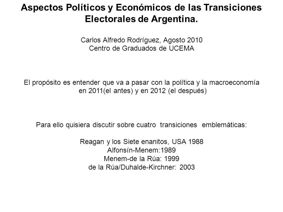 Aspectos Políticos y Económicos de las Transiciones Electorales de Argentina.