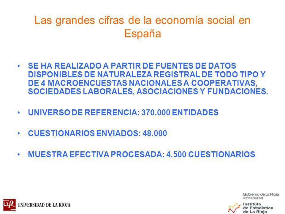 Las grandes cifras de la economía social en España SE HA REALIZADO A PARTIR DE FUENTES DE DATOS DISPONIBLES DE NATURALEZA REGISTRAL DE TODO TIPO Y DE 4 MACROENCUESTAS NACIONALES A COOPERATIVAS, SOCIEDADES LABORALES, ASOCIACIONES Y FUNDACIONES.