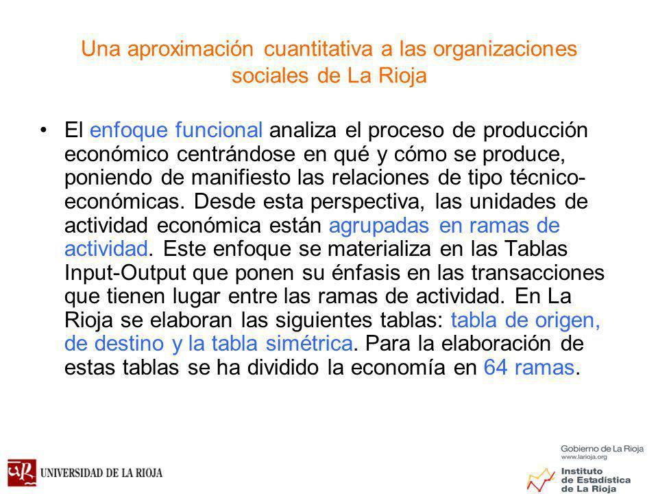 Una aproximación cuantitativa a las organizaciones sociales de La Rioja El enfoque funcional analiza el proceso de producción económico centrándose en qué y cómo se produce, poniendo de manifiesto las relaciones de tipo técnico- económicas.