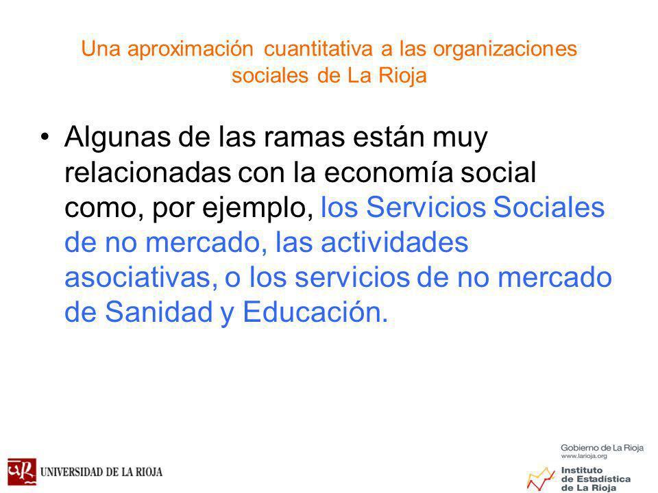 Una aproximación cuantitativa a las organizaciones sociales de La Rioja Algunas de las ramas están muy relacionadas con la economía social como, por ejemplo, los Servicios Sociales de no mercado, las actividades asociativas, o los servicios de no mercado de Sanidad y Educación.