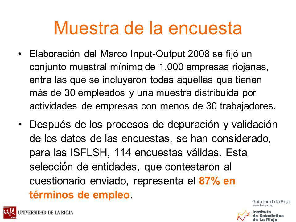 Muestra de la encuesta Elaboración del Marco Input-Output 2008 se fijó un conjunto muestral mínimo de 1.000 empresas riojanas, entre las que se incluyeron todas aquellas que tienen más de 30 empleados y una muestra distribuida por actividades de empresas con menos de 30 trabajadores.