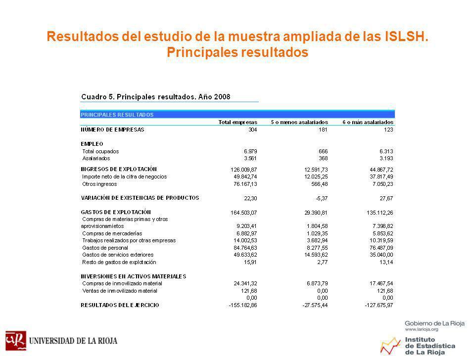 Resultados del estudio de la muestra ampliada de las ISLSH. Principales resultados