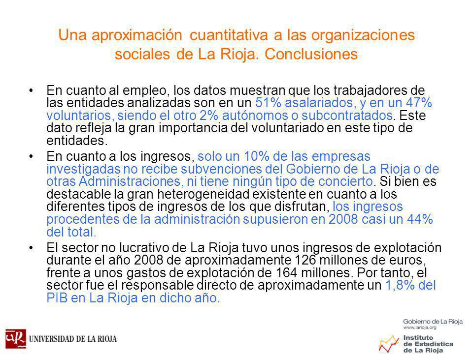 Una aproximación cuantitativa a las organizaciones sociales de La Rioja.
