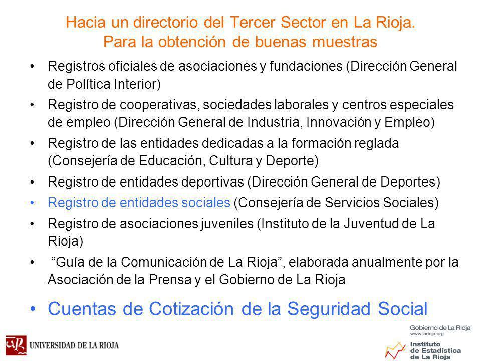 Hacia un directorio del Tercer Sector en La Rioja.