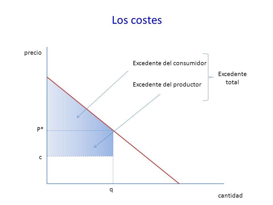 Los costes precio cantidad q P* Excedente del productor Excedente del consumidor Excedente total c