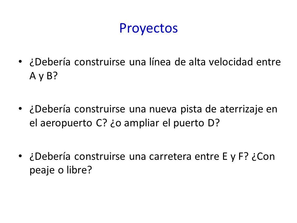Proyectos ¿Debería construirse una línea de alta velocidad entre A y B.
