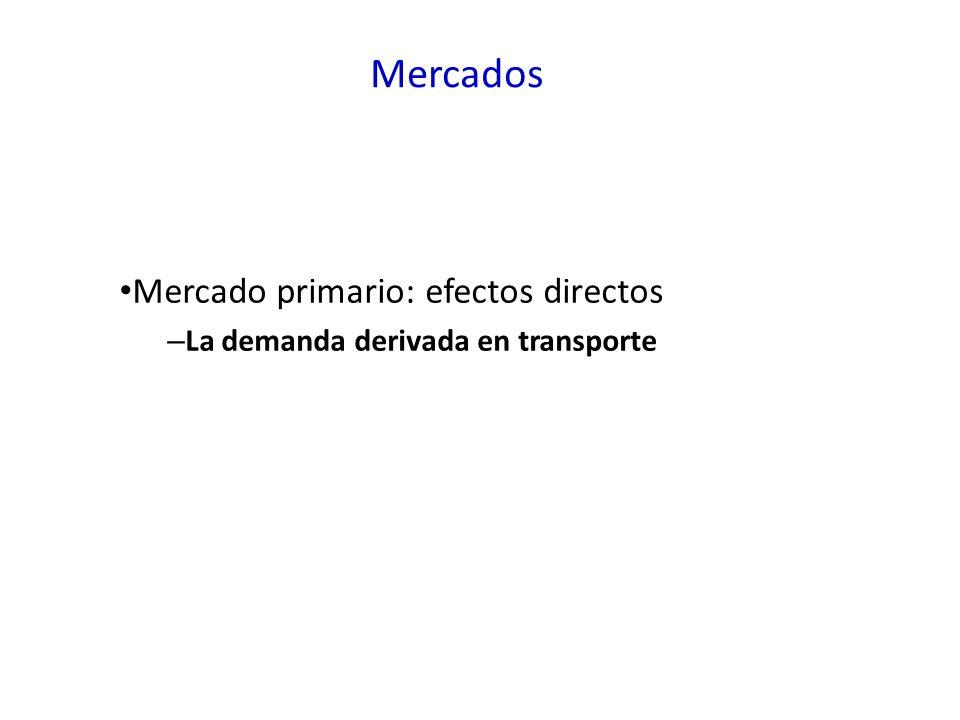 Mercados Mercado primario: efectos directos – La demanda derivada en transporte