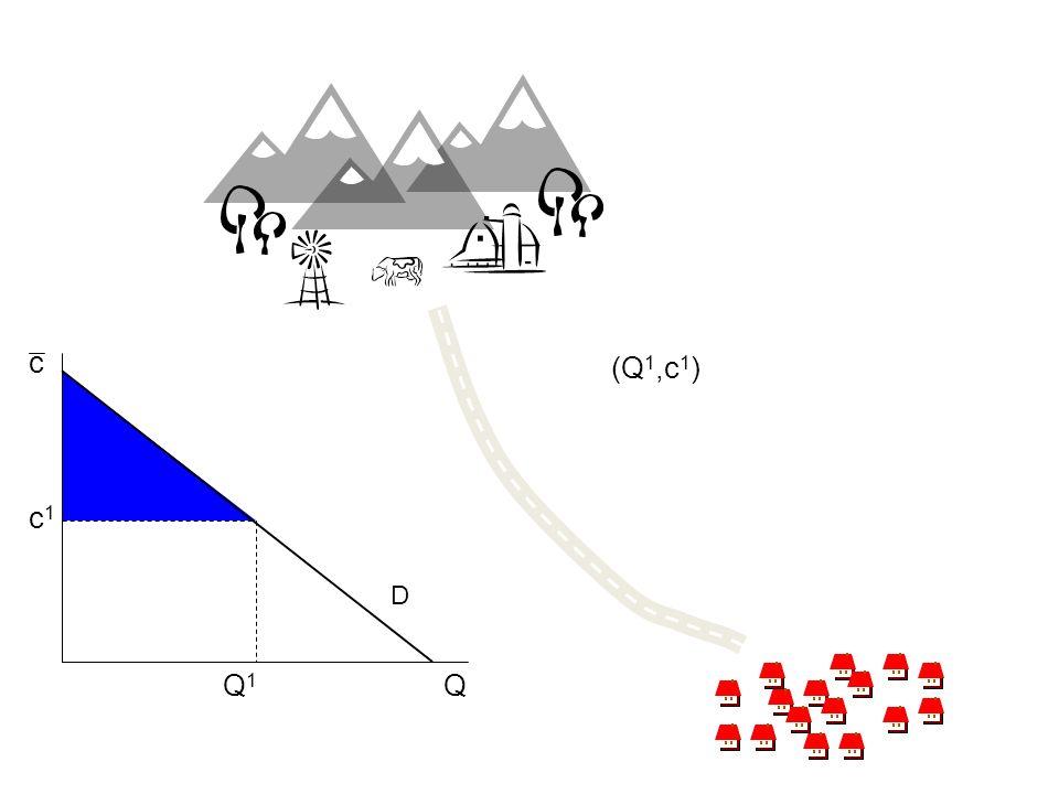 (Q 1,c 1 ) Q c Q1Q1 c1c1 D