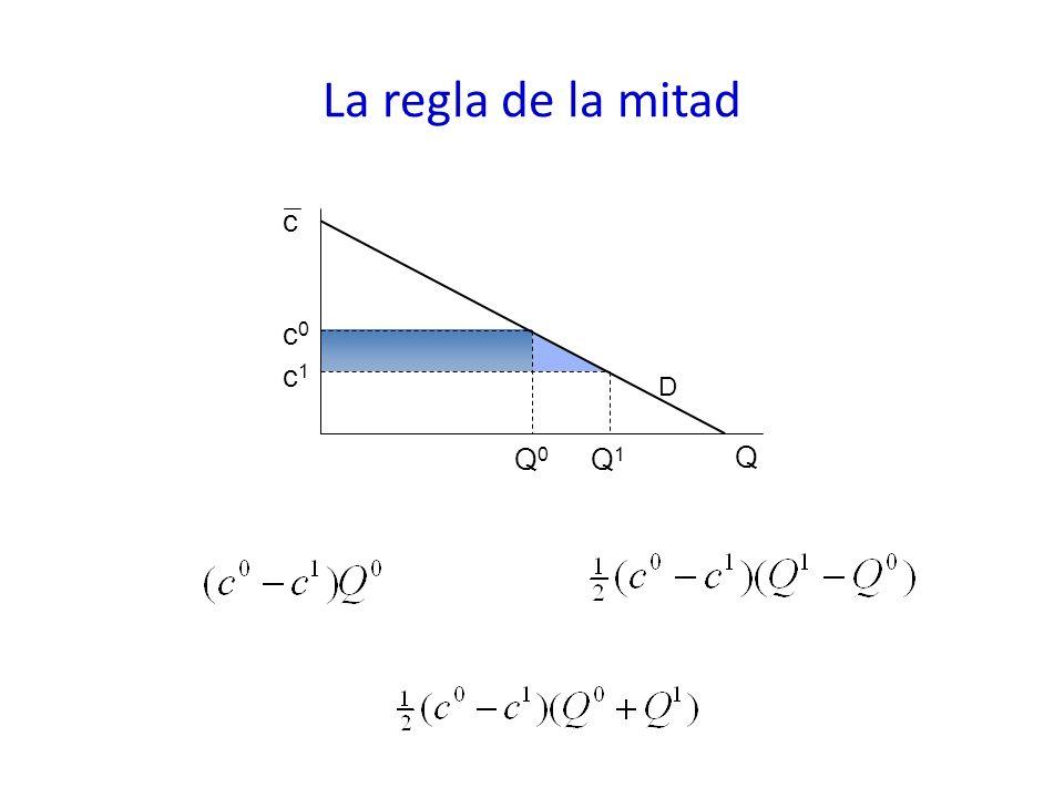 La regla de la mitad Q Q1Q1 Q0Q0 c c0c0 c1c1 D