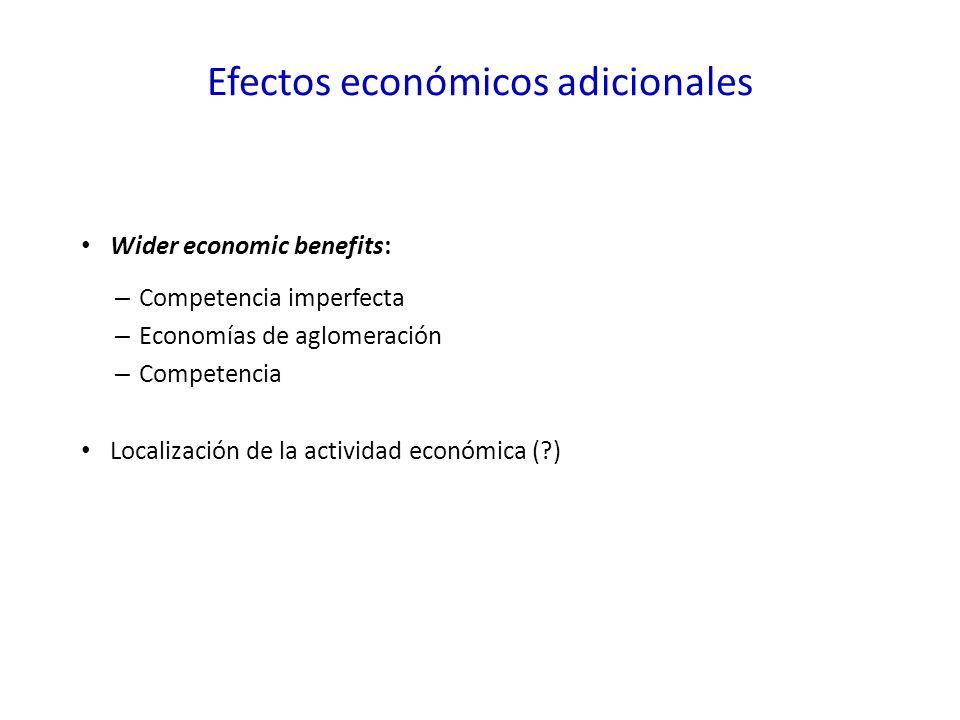 Efectos económicos adicionales Wider economic benefits: – Competencia imperfecta – Economías de aglomeración – Competencia Localización de la actividad económica (?)