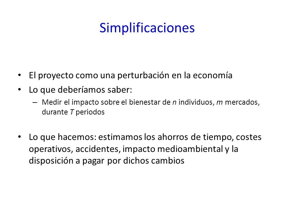 Simplificaciones El proyecto como una perturbación en la economía Lo que deberíamos saber: – Medir el impacto sobre el bienestar de n individuos, m me