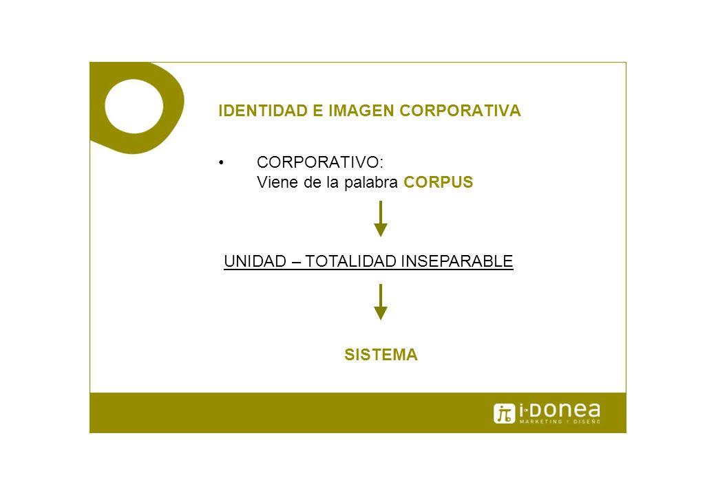 IDENTIDAD E IMAGEN CORPORATIVA CORPORATIVO: Viene de la palabra CORPUS UNIDAD – TOTALIDAD INSEPARABLE SISTEMA