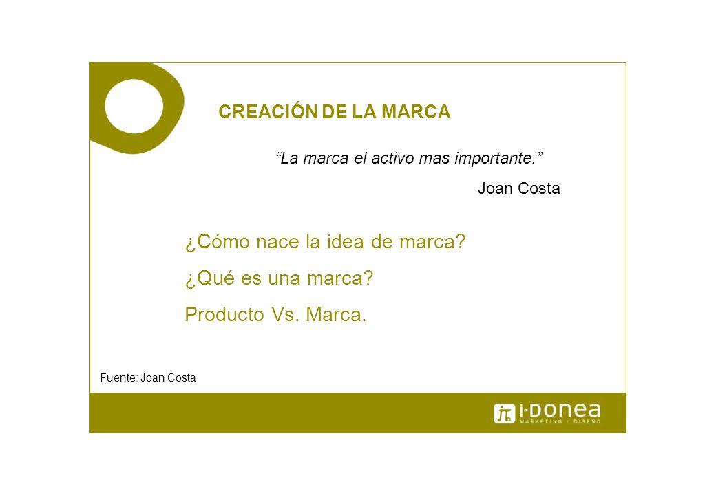 CREACIÓN DE LA MARCA ¿Cómo nace la idea de marca? ¿Qué es una marca? Producto Vs. Marca. La marca el activo mas importante. Joan Costa Fuente: Joan Co