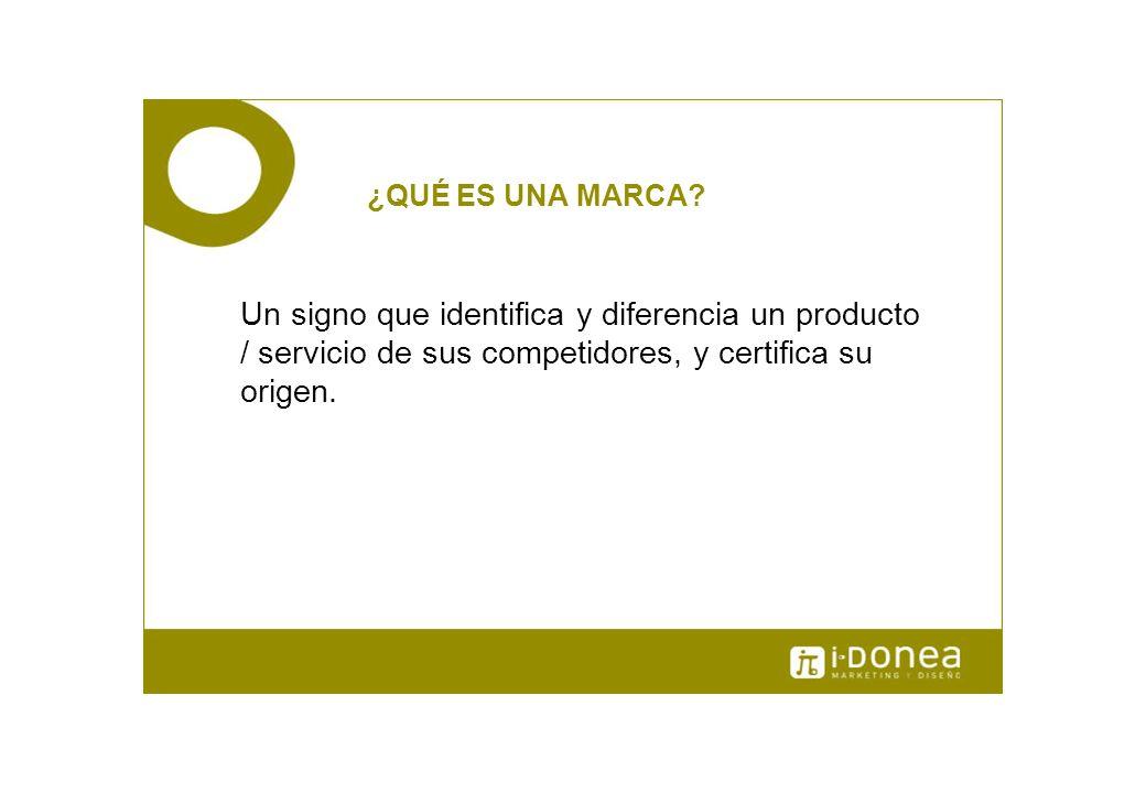 ¿QUÉ ES UNA MARCA? Un signo que identifica y diferencia un producto / servicio de sus competidores, y certifica su origen.